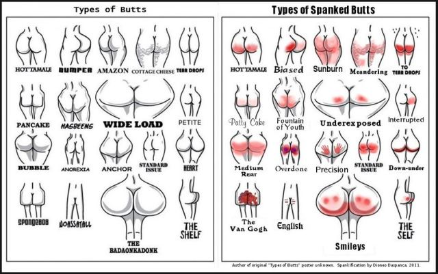 Spankification: Types of Spanked Butts by Dioneo Daspanca, 2011